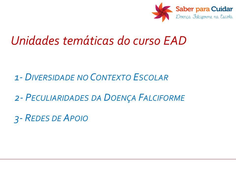 Unidades temáticas do curso EAD