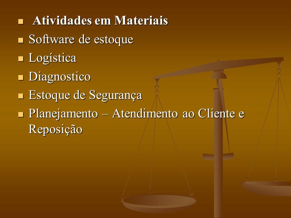 Atividades em Materiais