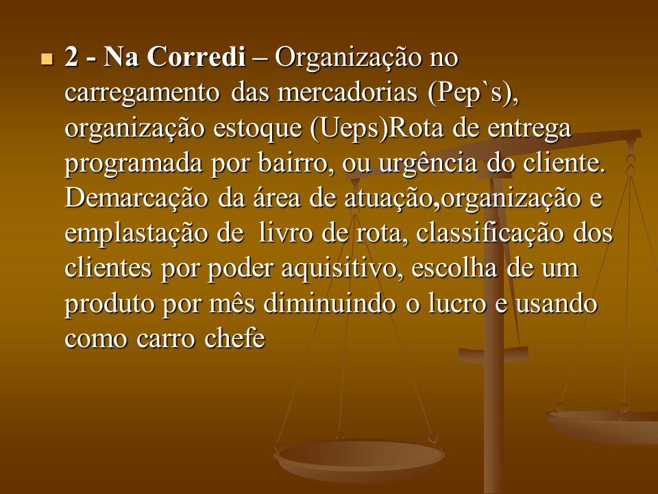 2 - Na Corredi – Organização no carregamento das mercadorias (Pep`s), organização estoque (Ueps)Rota de entrega programada por bairro, ou urgência do cliente.
