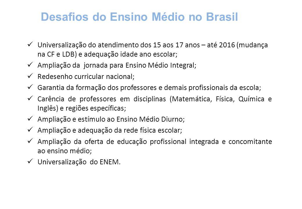 Desafios do Ensino Médio no Brasil