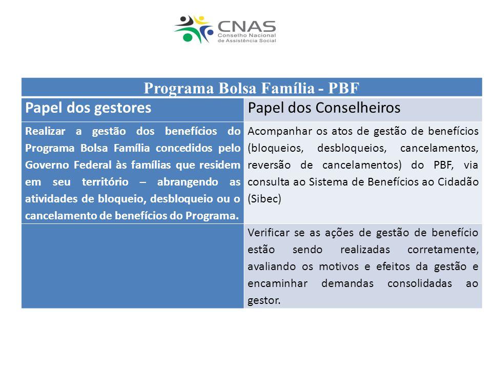 Programa Bolsa Família - PBF