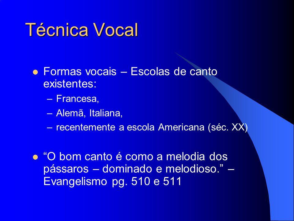 Técnica Vocal Formas vocais – Escolas de canto existentes: