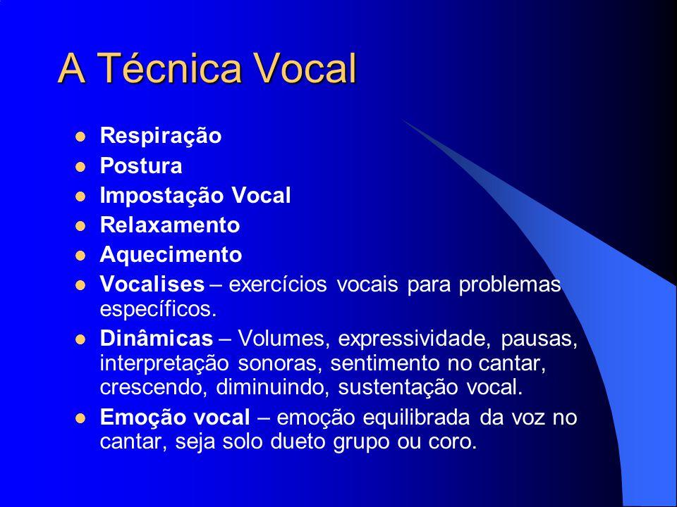 A Técnica Vocal Respiração Postura Impostação Vocal Relaxamento