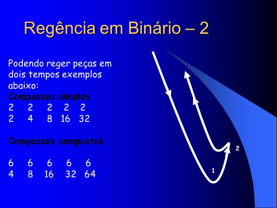 Regência em Binário – 2 Podendo reger peças em dois tempos exemplos abaixo: Compassos simples. 2 2 2 2 2.