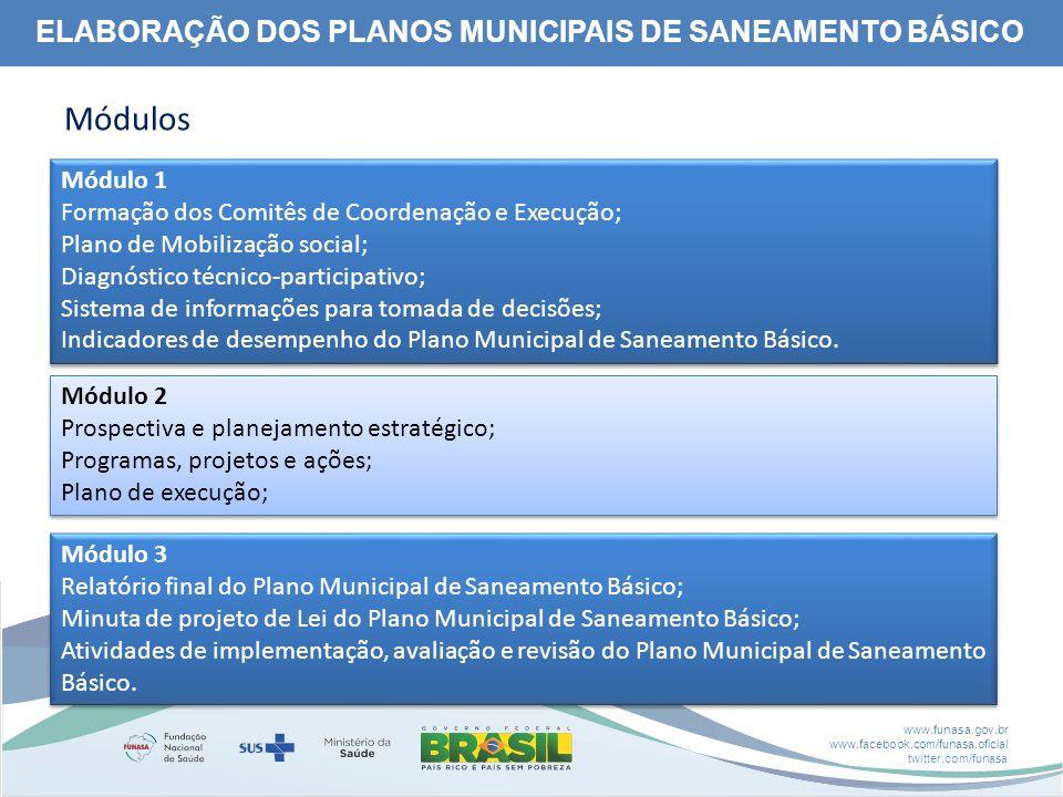 Módulos ELABORAÇÃO DOS PLANOS MUNICIPAIS DE SANEAMENTO BÁSICO Módulo 1
