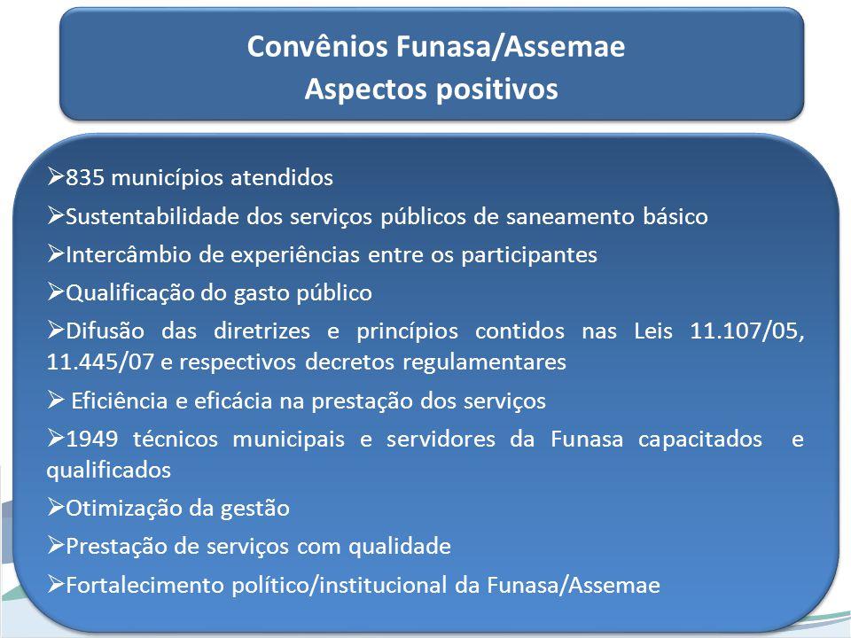 Convênios Funasa/Assemae