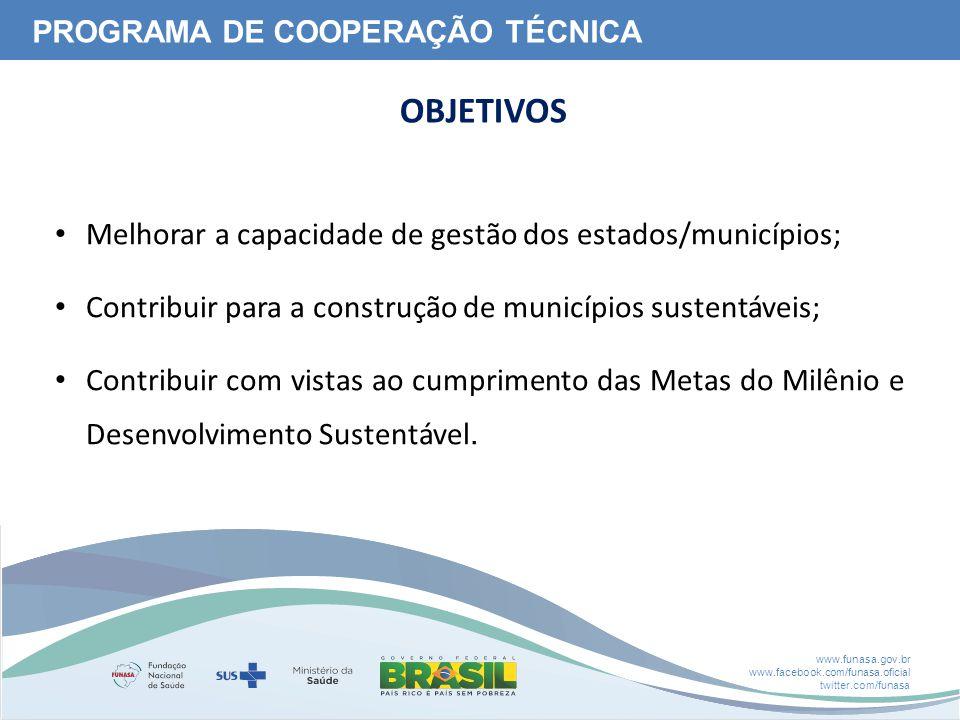 OBJETIVOS Melhorar a capacidade de gestão dos estados/municípios;