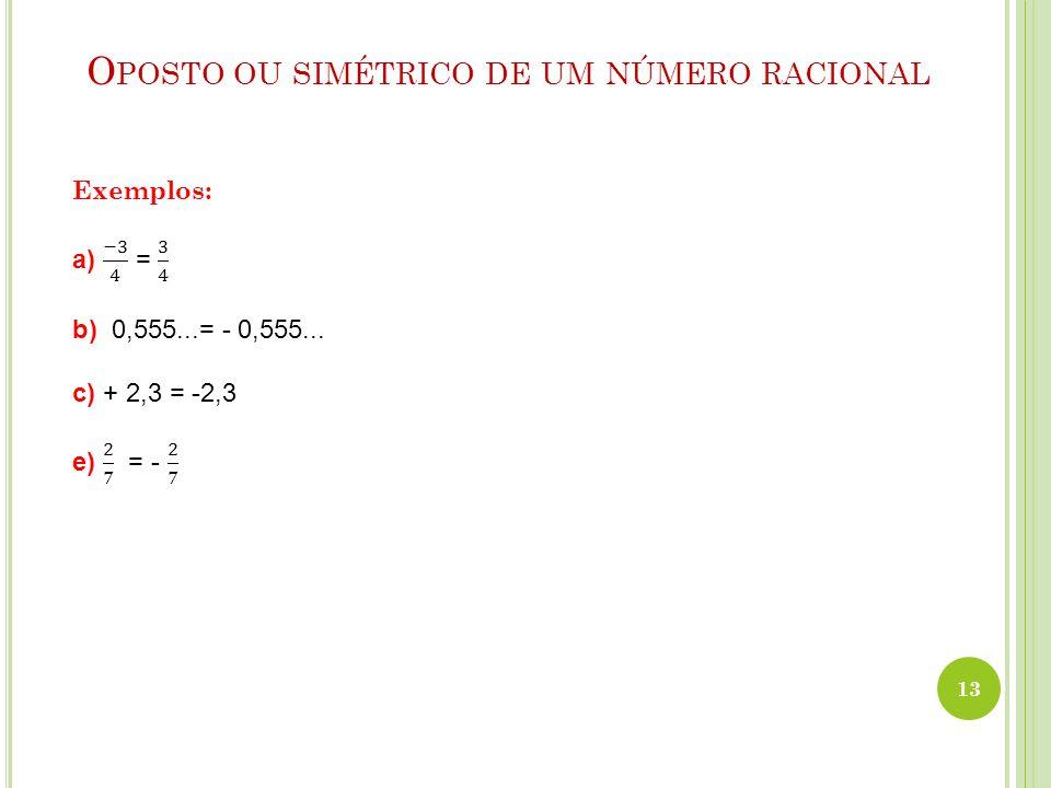 Oposto ou simétrico de um número racional