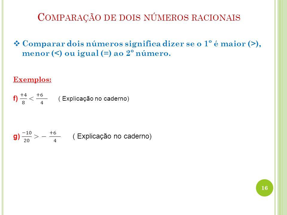 Comparação de dois números racionais