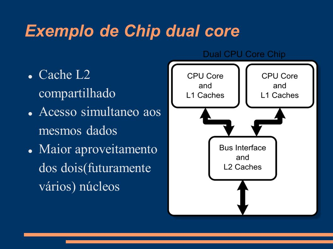 Exemplo de Chip dual core