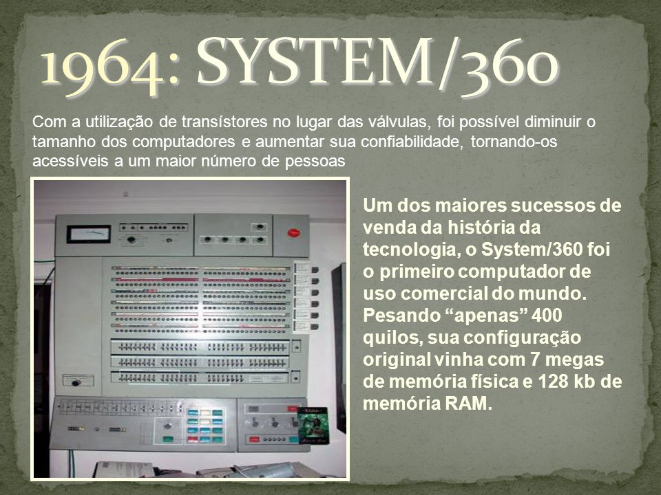 1964: SYSTEM/360