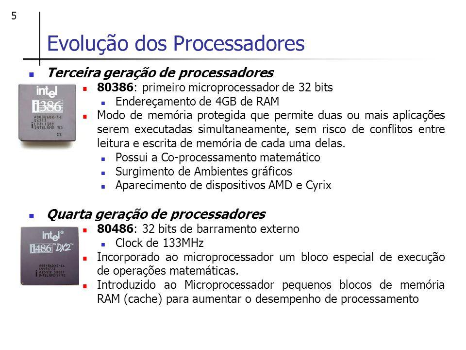 Evolução dos Processadores