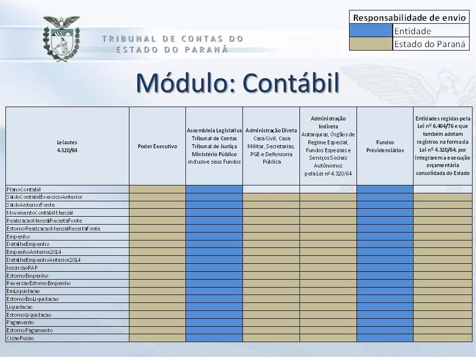 DIRETORIA DE CONTAS ESTADUAIS Módulo: Contábil