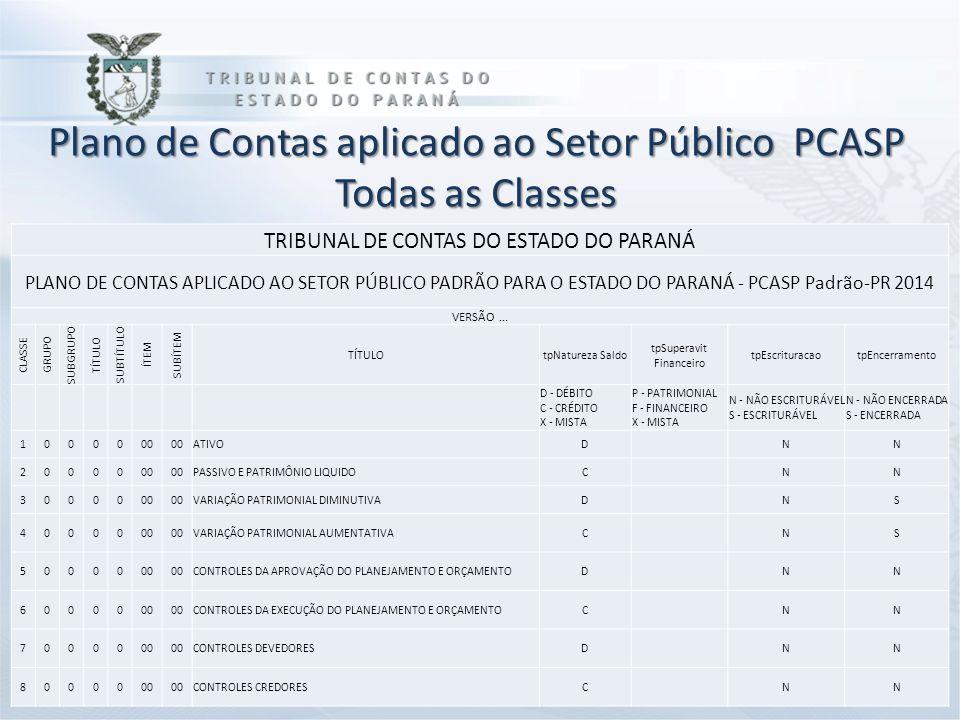 Plano de Contas aplicado ao Setor Público PCASP Todas as Classes