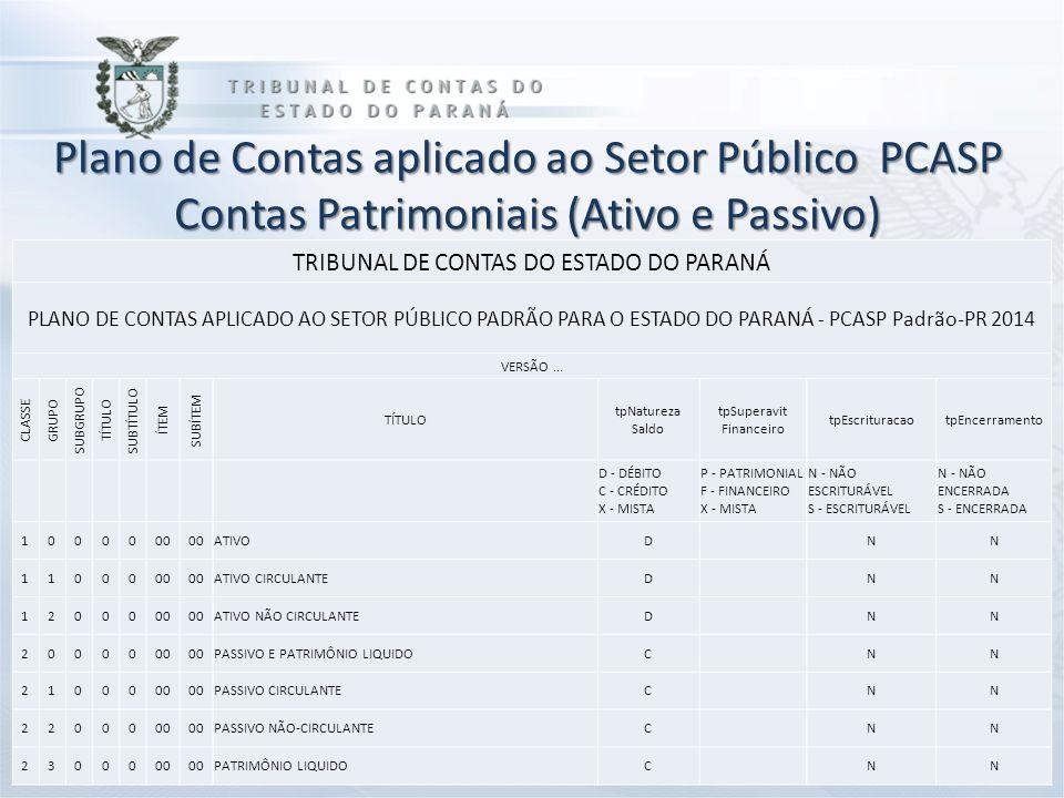 Plano de Contas aplicado ao Setor Público PCASP Contas Patrimoniais (Ativo e Passivo)