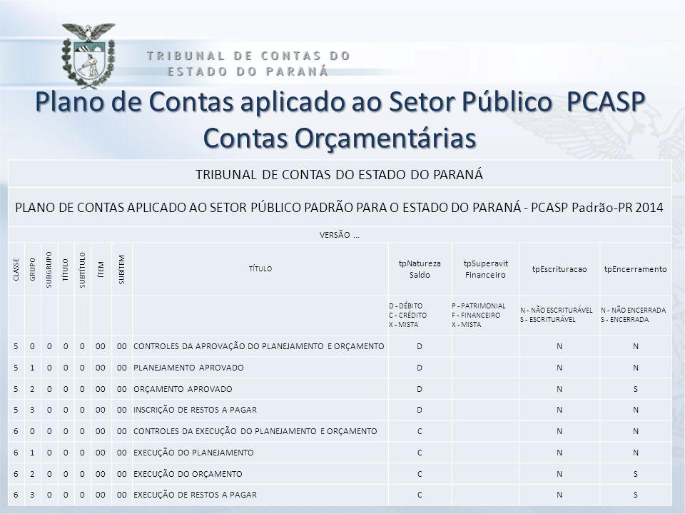 Plano de Contas aplicado ao Setor Público PCASP Contas Orçamentárias