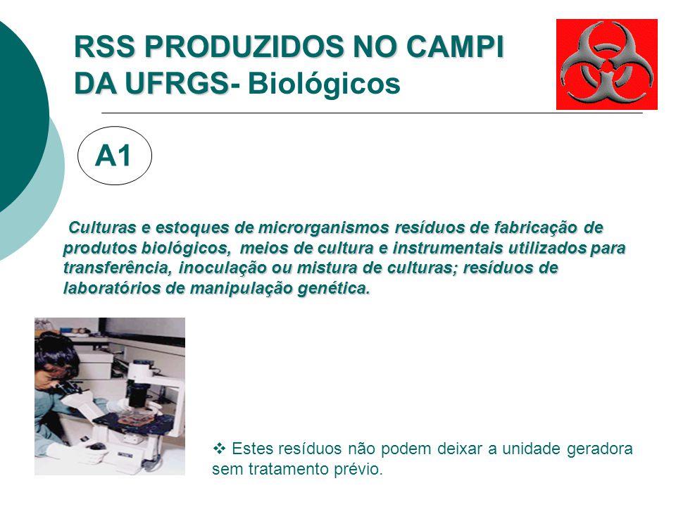 RSS PRODUZIDOS NO CAMPI DA UFRGS- Biológicos