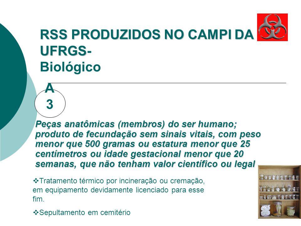 RSS PRODUZIDOS NO CAMPI DA UFRGS- Biológico