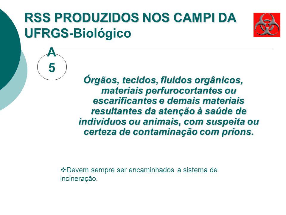 RSS PRODUZIDOS NOS CAMPI DA UFRGS-Biológico