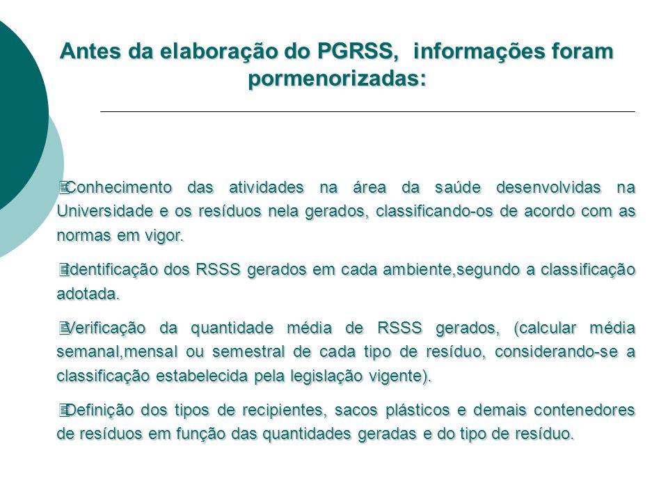 Antes da elaboração do PGRSS, informações foram pormenorizadas: