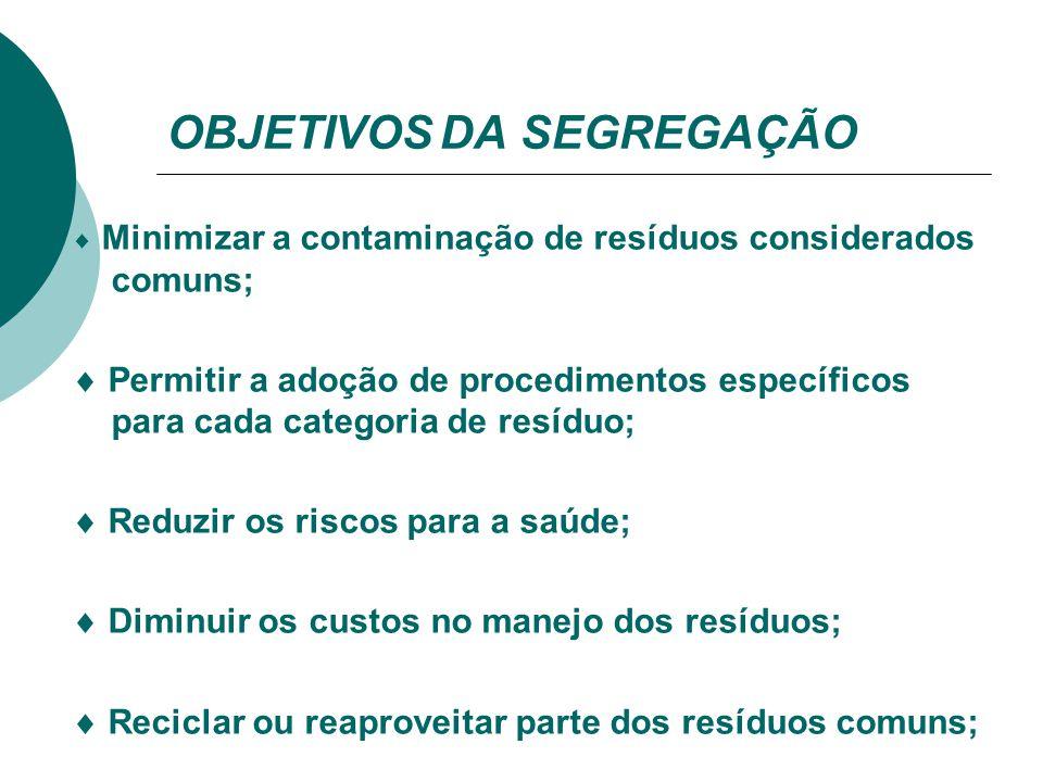 OBJETIVOS DA SEGREGAÇÃO