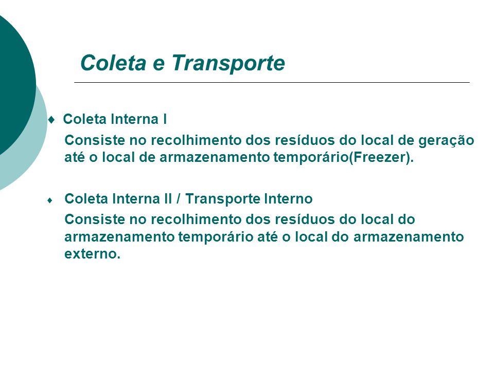 Coleta e Transporte  Coleta Interna I