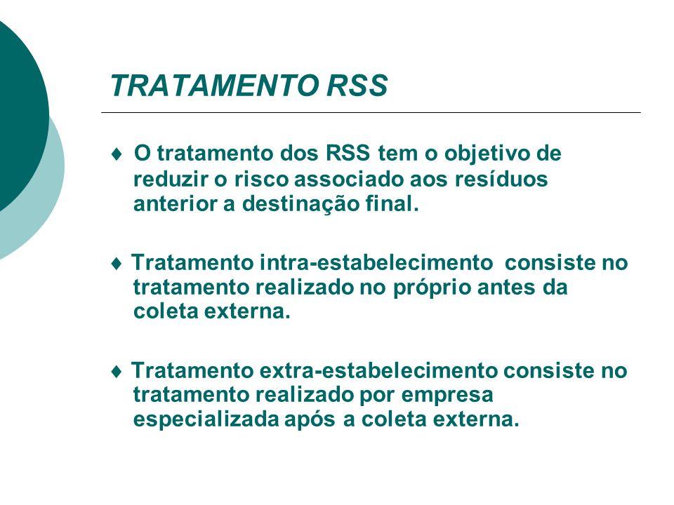 TRATAMENTO RSS  O tratamento dos RSS tem o objetivo de reduzir o risco associado aos resíduos anterior a destinação final.