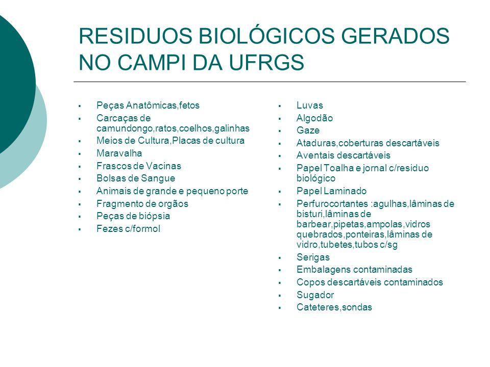 RESIDUOS BIOLÓGICOS GERADOS NO CAMPI DA UFRGS
