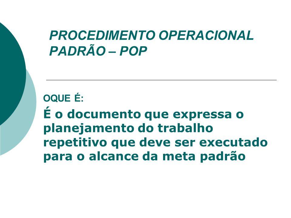 PROCEDIMENTO OPERACIONAL PADRÃO – POP