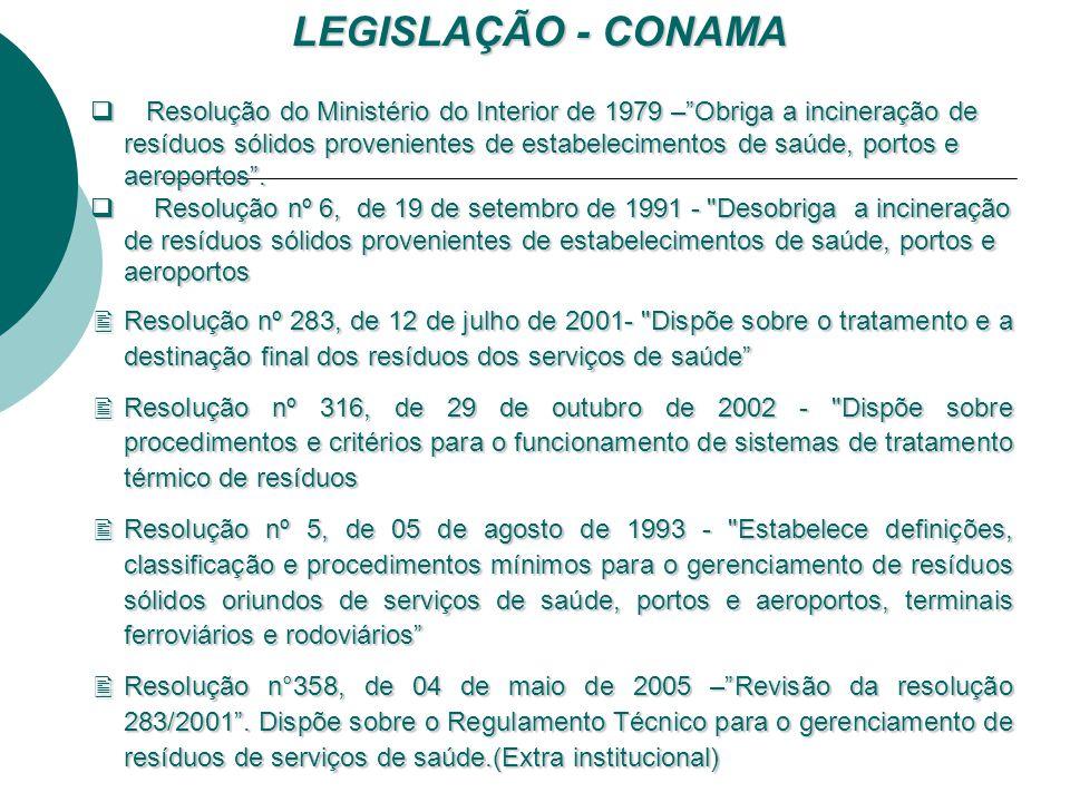 LEGISLAÇÃO - CONAMA