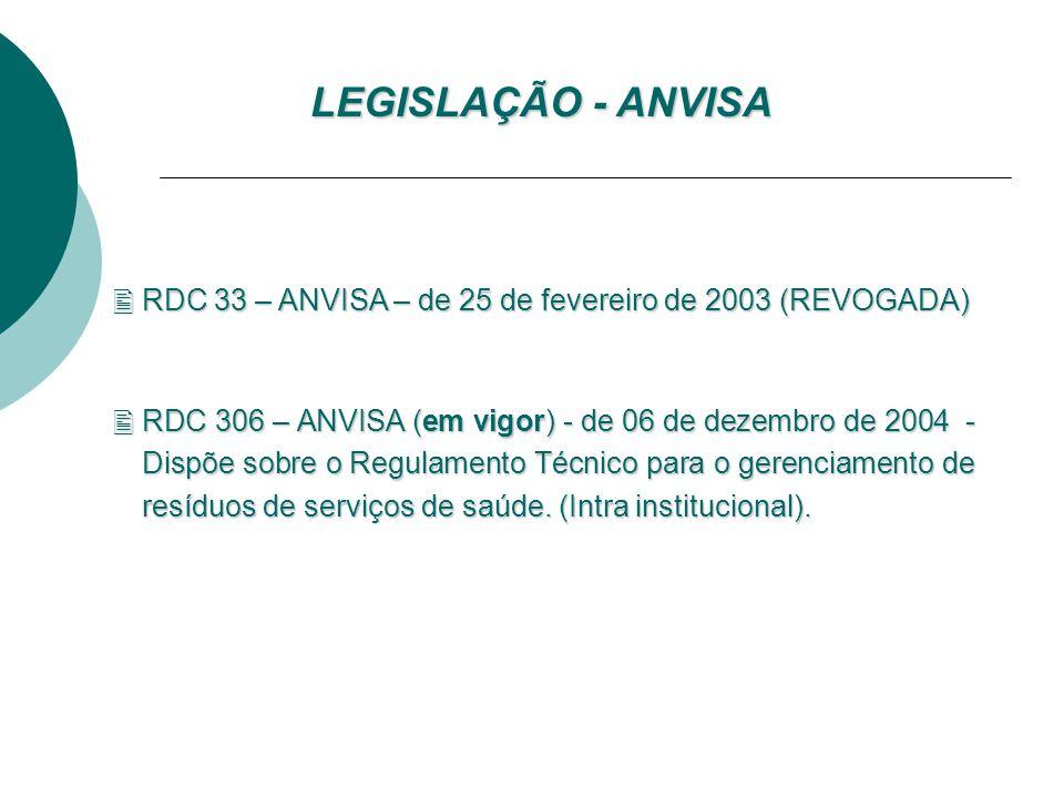 LEGISLAÇÃO - ANVISA RDC 33 – ANVISA – de 25 de fevereiro de 2003 (REVOGADA)