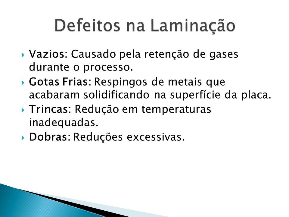 Defeitos na Laminação Vazios: Causado pela retenção de gases durante o processo.