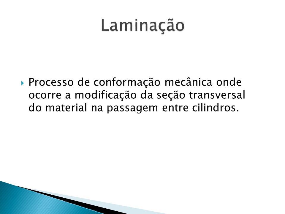 Laminação Processo de conformação mecânica onde ocorre a modificação da seção transversal do material na passagem entre cilindros.