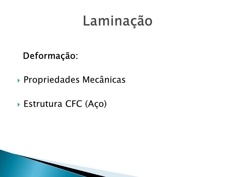 Laminação Deformação: Propriedades Mecânicas Estrutura CFC (Aço)