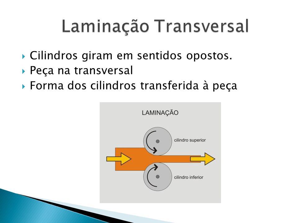 Laminação Transversal