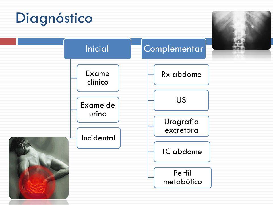 Diagnóstico Inicial Complementar Exame clínico Rx abdome US