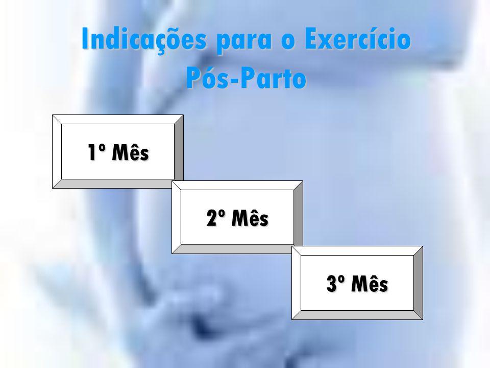 Indicações para o Exercício Pós-Parto