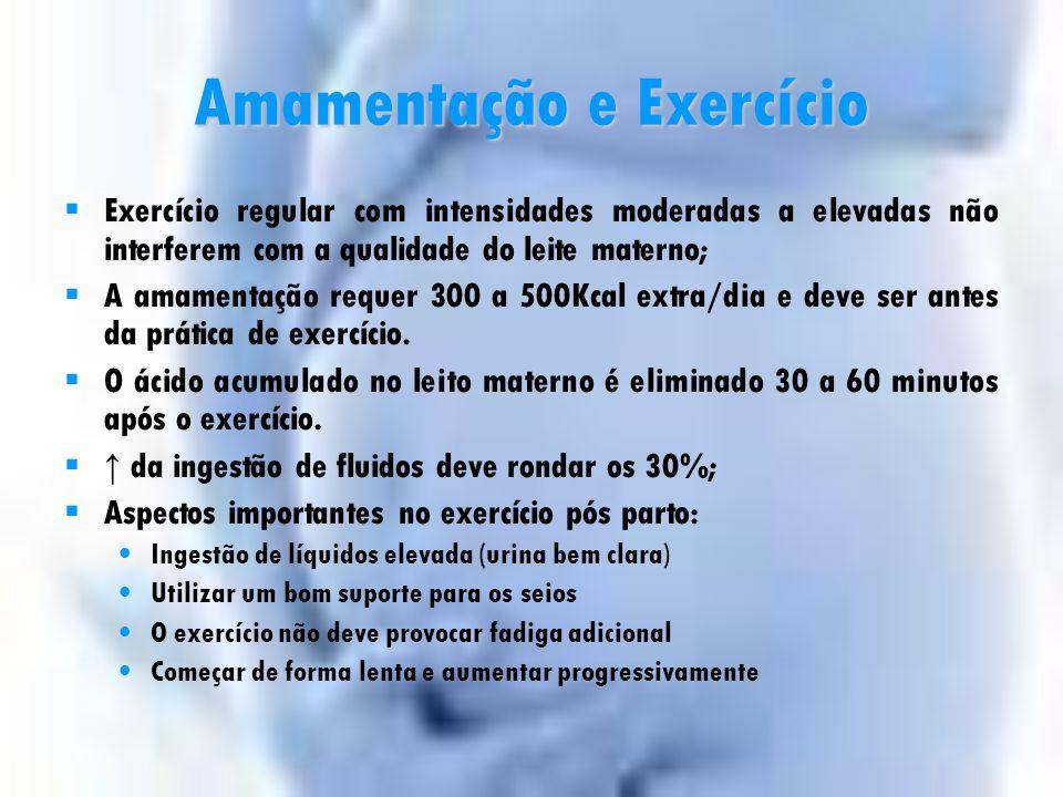 Amamentação e Exercício