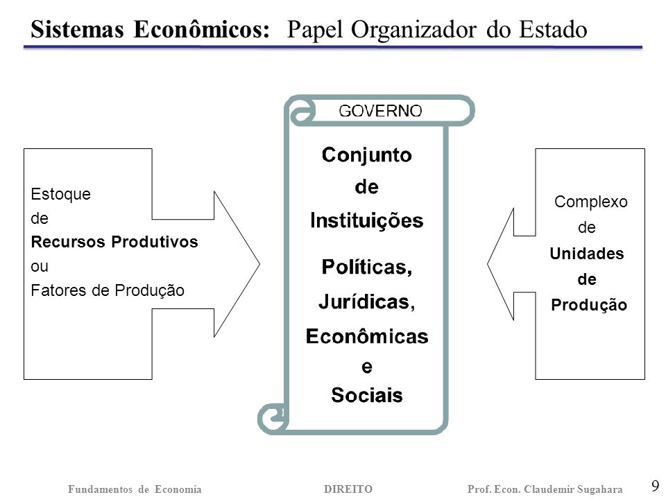 Fundamentos de economia Krugman full Version
