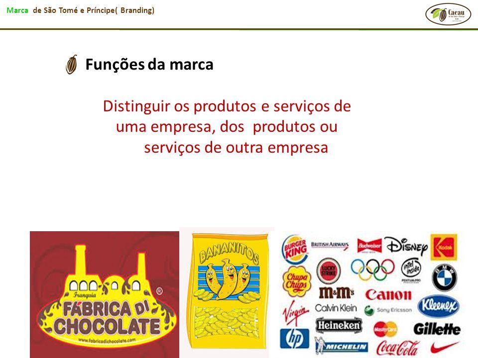 Distinguir os produtos e serviços de uma empresa, dos produtos ou