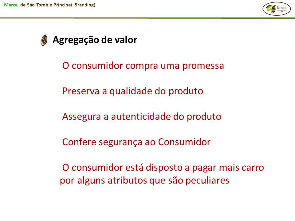 O consumidor compra uma promessa Preserva a qualidade do produto