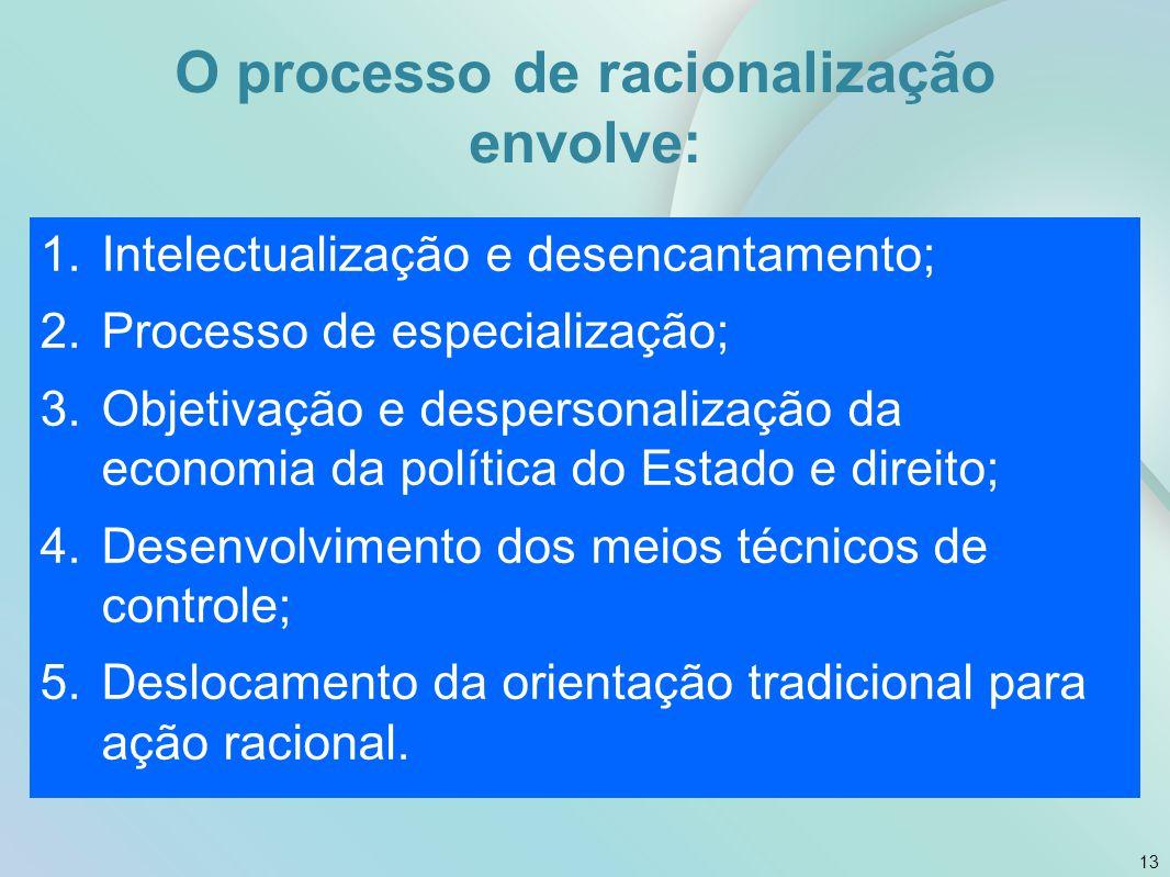 O processo de racionalização envolve: