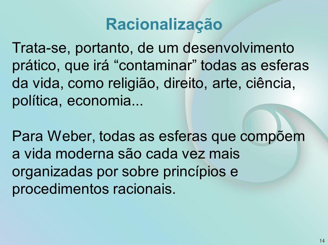 Racionalização