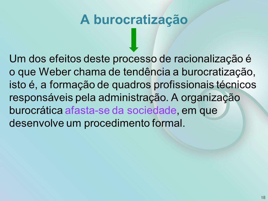 A burocratização
