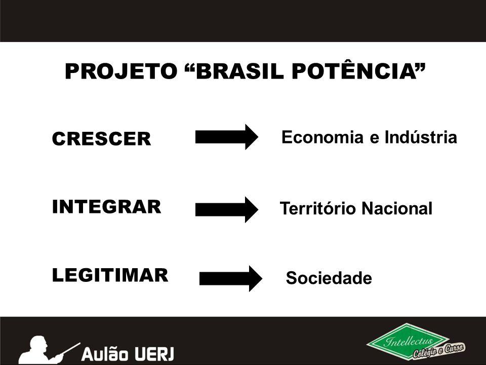 PROJETO BRASIL POTÊNCIA