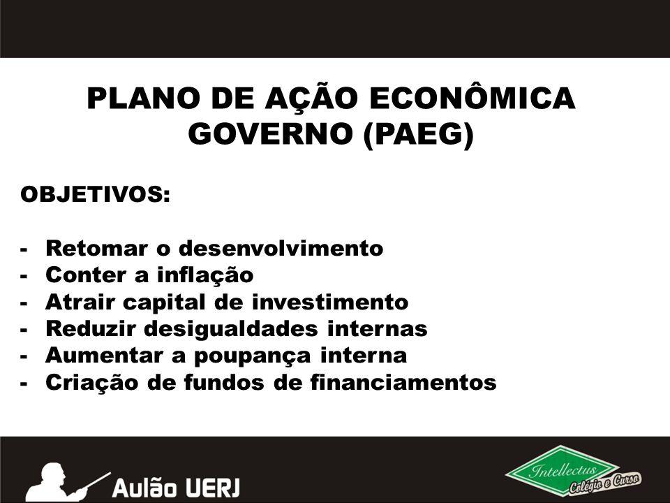 PLANO DE AÇÃO ECONÔMICA GOVERNO (PAEG)