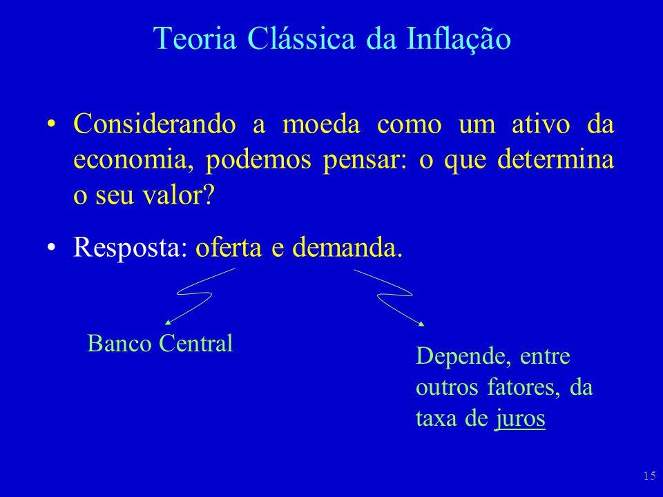 Teoria Clássica da Inflação