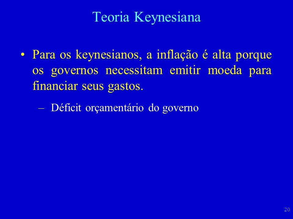 Teoria Keynesiana Para os keynesianos, a inflação é alta porque os governos necessitam emitir moeda para financiar seus gastos.