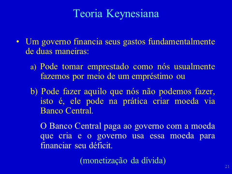 (monetização da dívida)