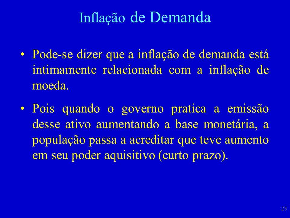 Inflação de Demanda Pode-se dizer que a inflação de demanda está intimamente relacionada com a inflação de moeda.